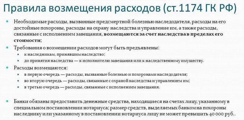 Расходы, связанные со смертью наследодателя и их возмещение согласно ст. 1174 ГК РФ