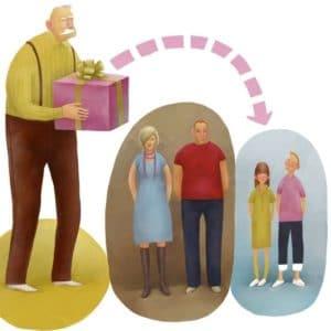 Порядок наследования имущества по наследству после смерти одного из супругов между живым супругом и детьми